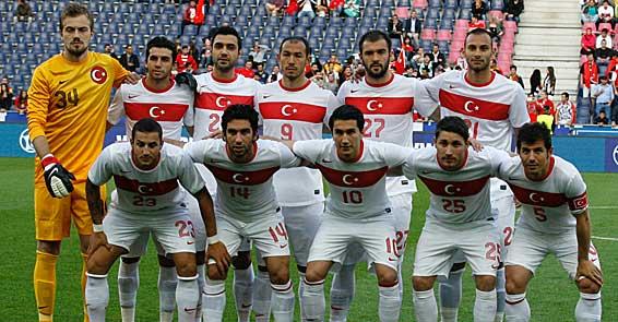 Türkiye Portekiz maçı ne zaman?