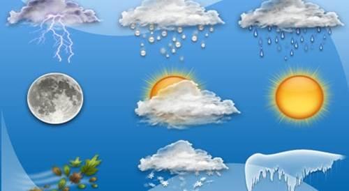 Hava Şartları ile ilgili görsel sonucu