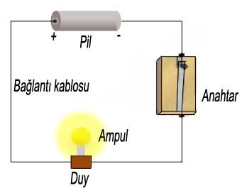 elektrik devresi ile ilgili görsel sonucu