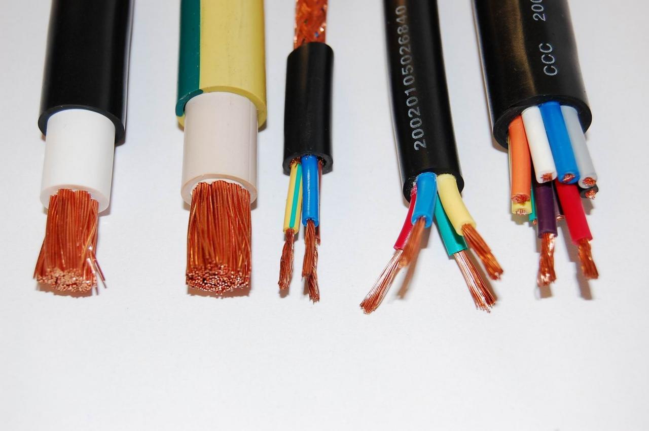 kablo ile ilgili görsel sonucu