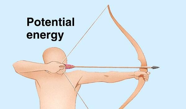 potansiyel enerji ile ilgili görsel sonucu