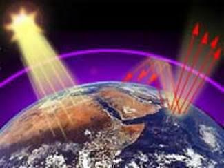 küresel ısınma nasıl oluşur ile ilgili görsel sonucu