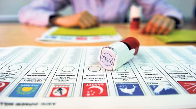 yerel seçim ile ilgili görsel sonucu